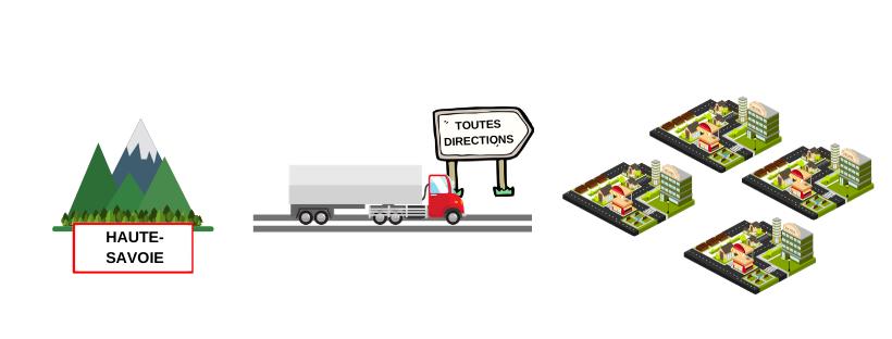 Transport Haute-Savoie