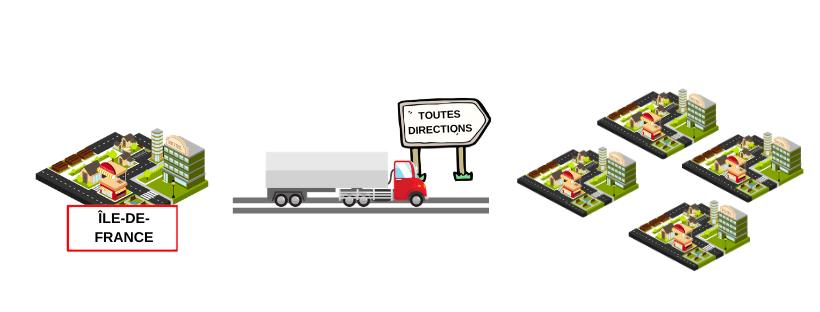 Transports Île de France