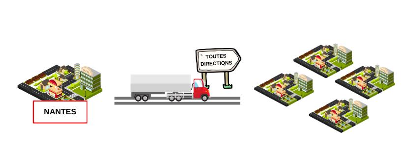 transporteurs à Nantes