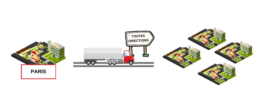 transporteur paris